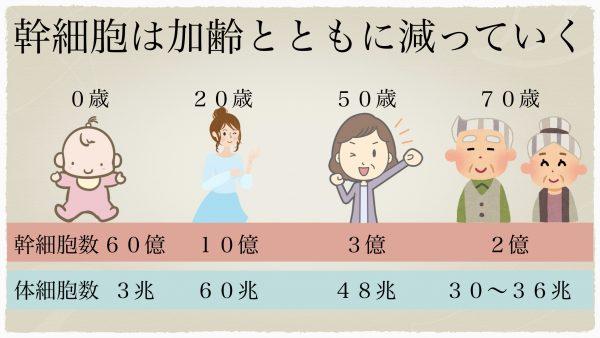 【動画】HIROさんのビジネストレーニング(1)